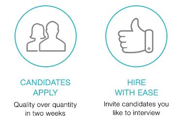 hiring process on movemeon