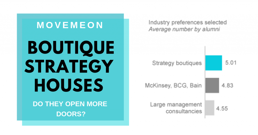 Do boutique strategy houses open more doors?