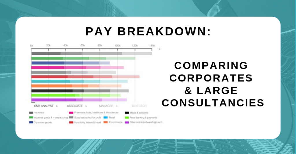 Pay breakdown: comparing corporates & large consultancies