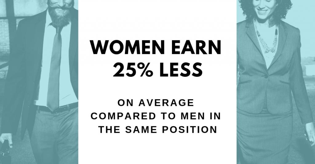 Women earn on average 25% less than men