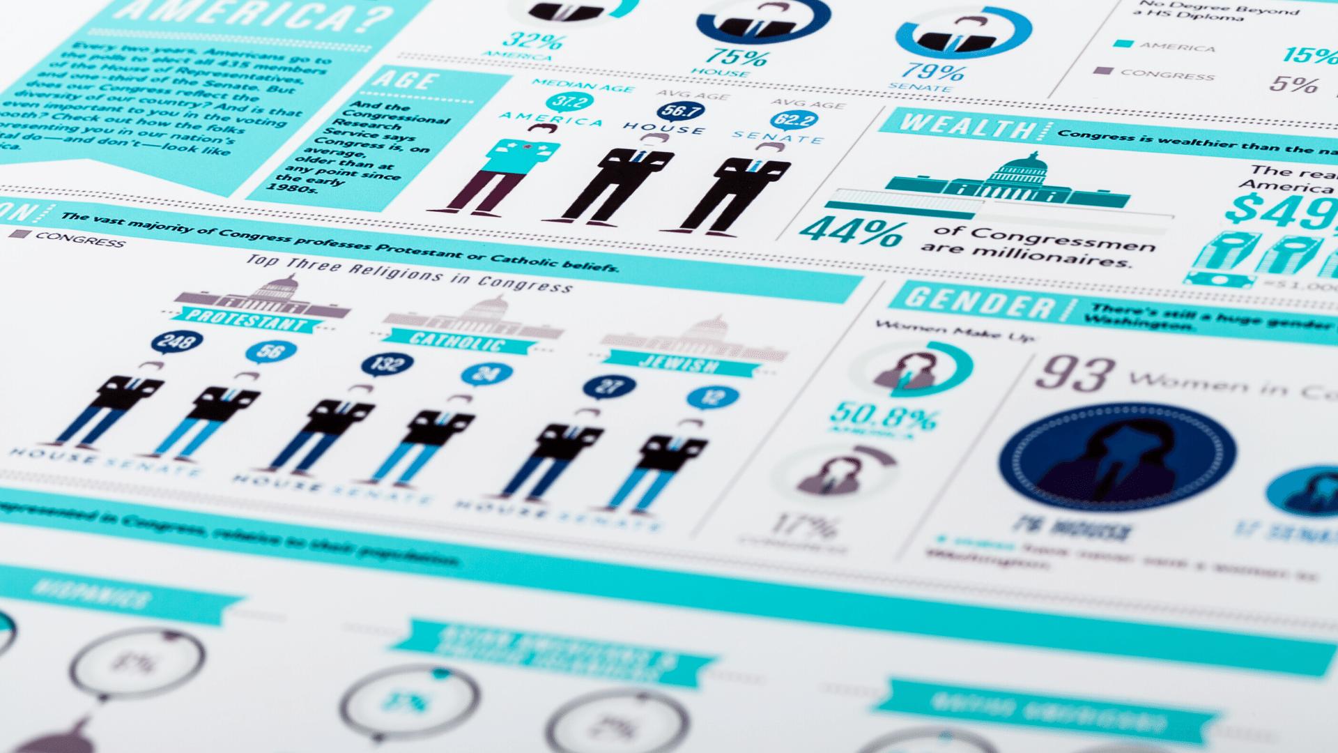 Movemeon Salary Report – 2020 Industry Analysis